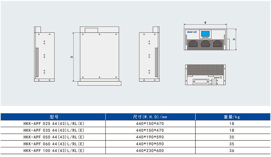 HKK-APF有源电力滤波器-机架式