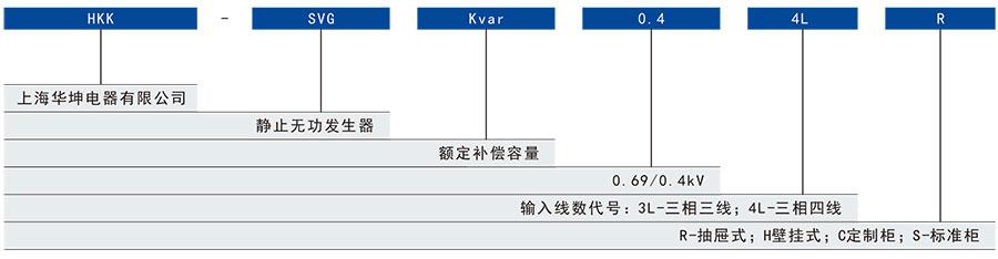 HKK-SVG型号及含义