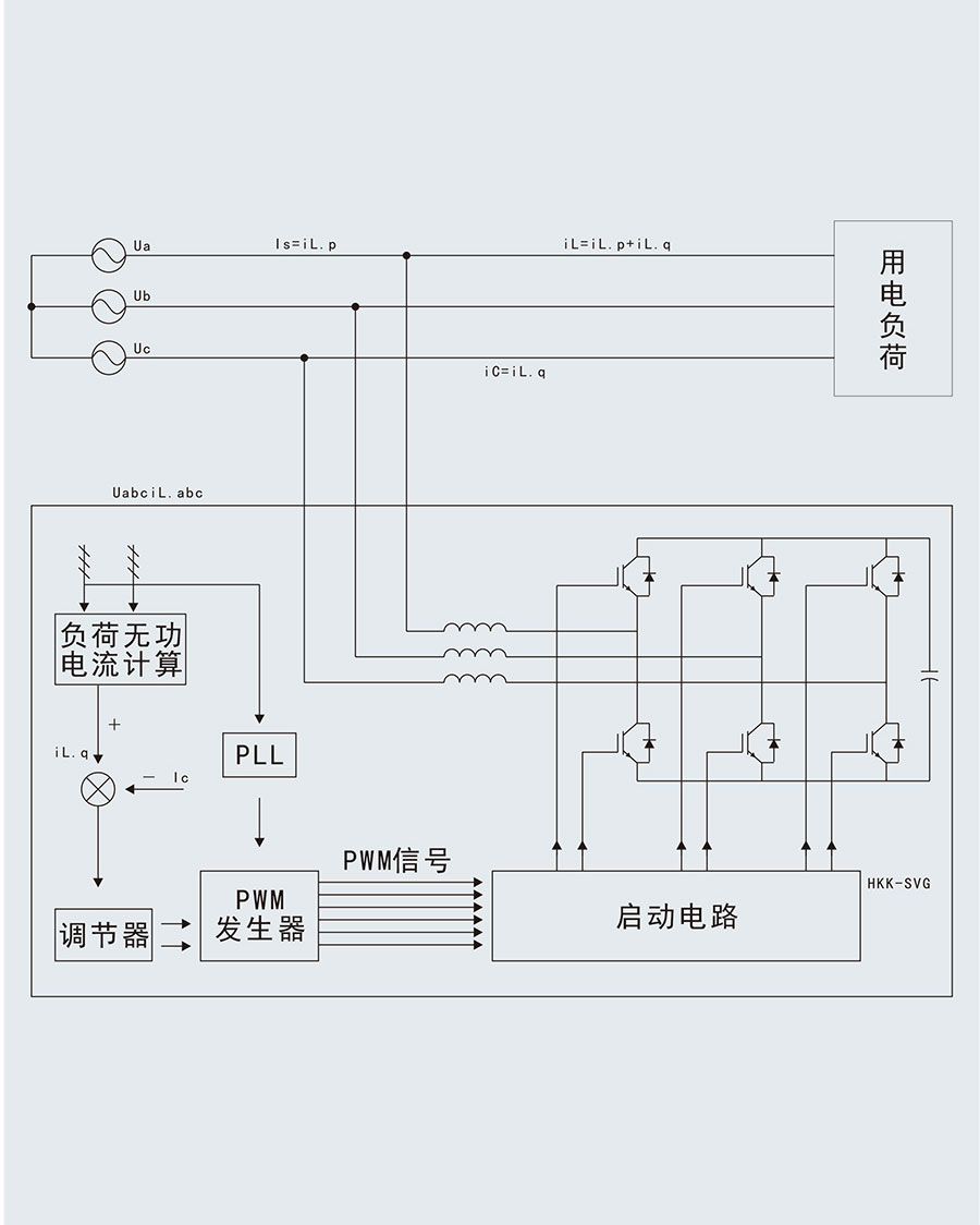 HKK-SVG原理图
