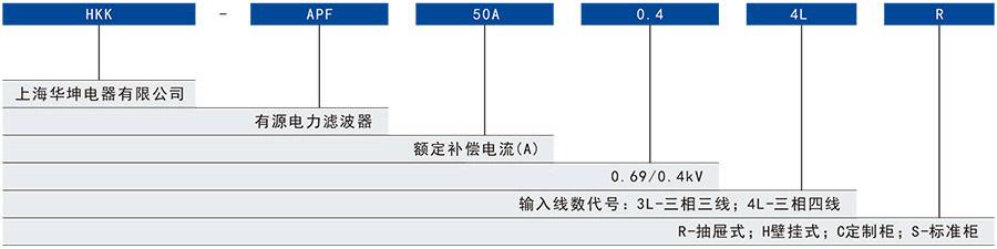 HKK-APF型号及含义