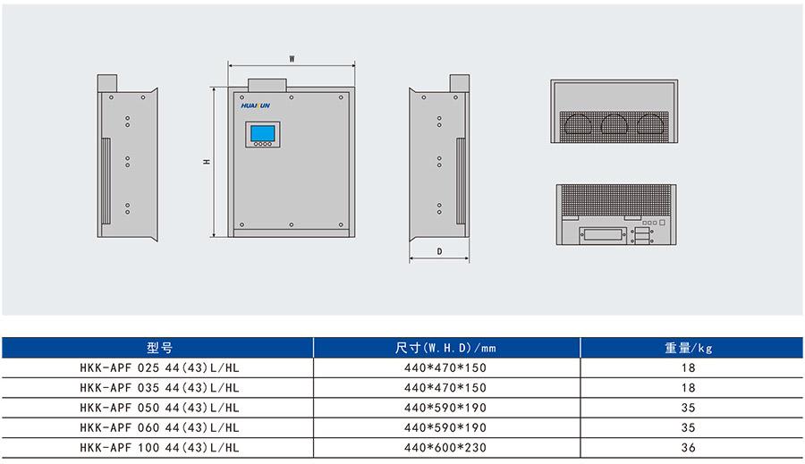 HKK-APF壁挂式产品尺寸