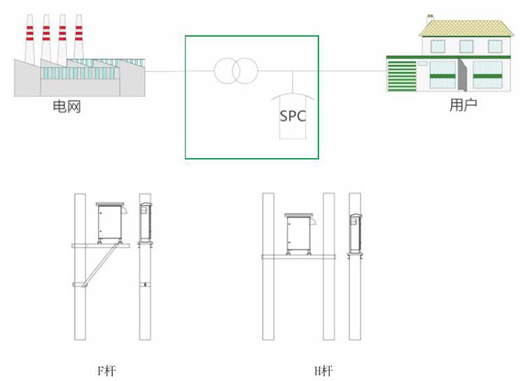 三相不平衡治理装置的安装图.jpg