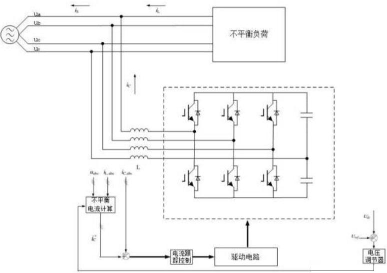 电力电子型不平衡治理装置原理图